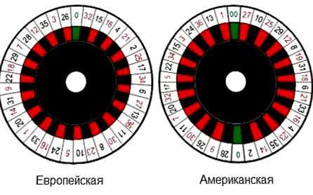 Рулетка для казино своими руками казино играть в аппараты